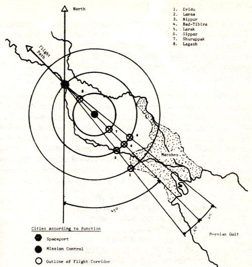 Annunaki flight and landing paths. 12th Planet - Zecharia Sitchin.