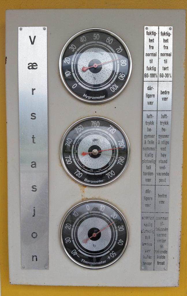 Minimal weather station...