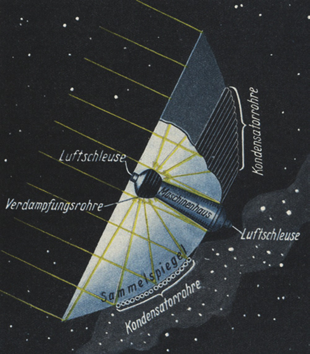 Herman Potočnik, Hermann Noordung - The Problem of Space Travel.